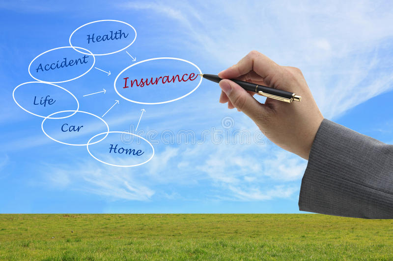Insurance concept stock photo