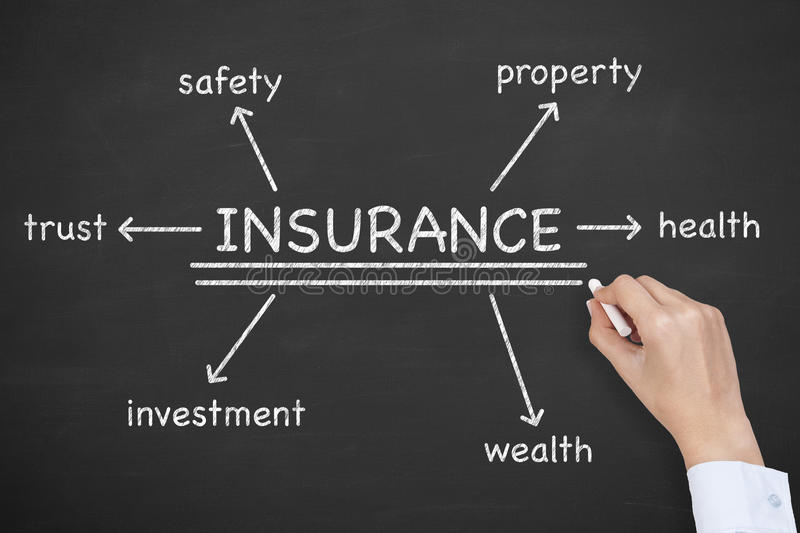 Insurance Diagram on Blackboard. On working business concept stock images