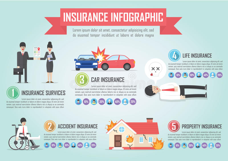 Insurance infographic design template. With car,life,accident,property icon royalty free illustration