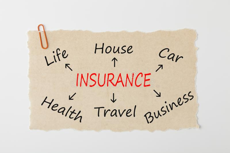 Insurance Life House Car Health Travel Business concept stock images