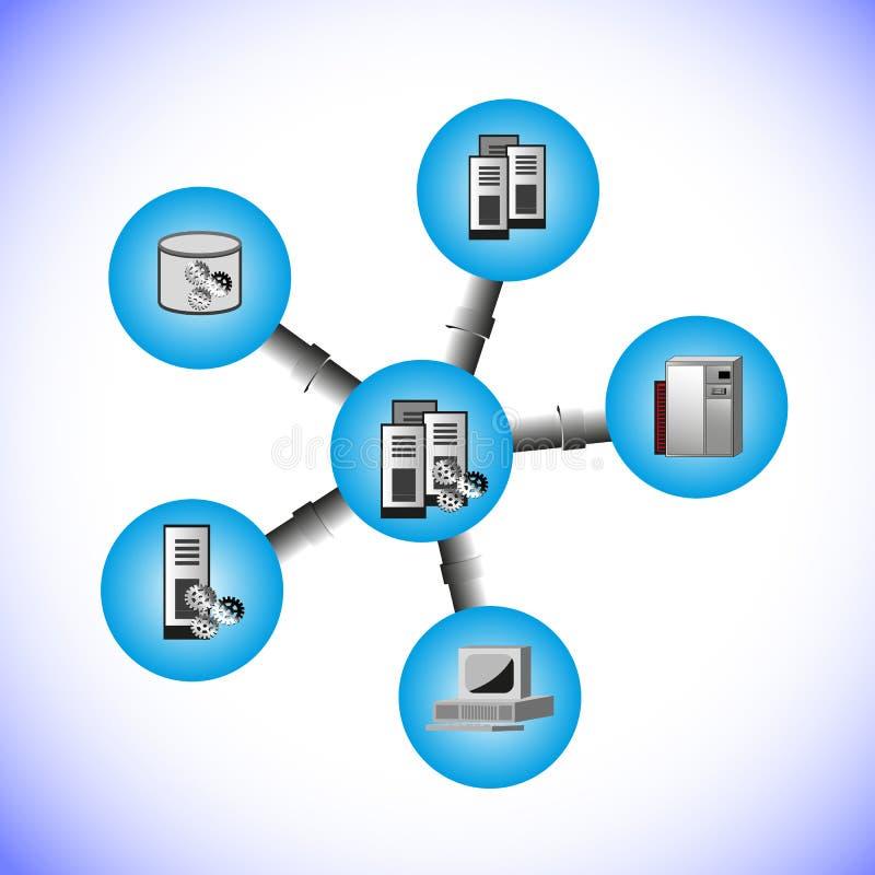 Intégration informatique de hub et de rai d'intergiciel illustration de vecteur