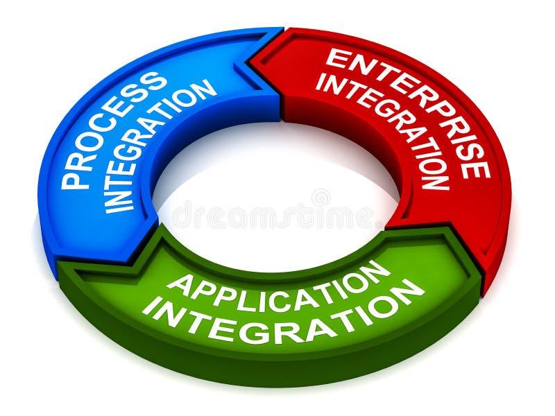 Integração do negócio ilustração do vetor