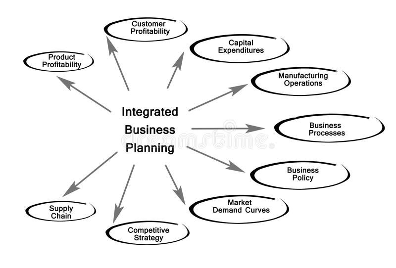 Integrated Business Planning stock illustration