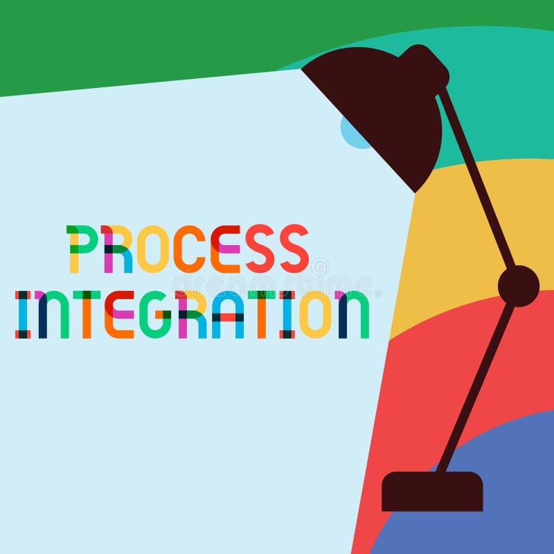 Integration för process för textteckenvisning Begreppsmässig fotouppkopplingsmöjlighet av service och information om system stock illustrationer