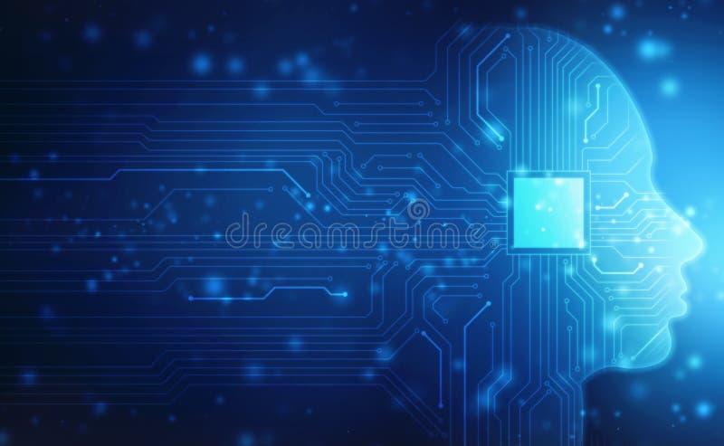 Inteligência artificial abstrata Brain Concept criativo, conceito do pensamento, conceito virtual, fundo abstrato futurista