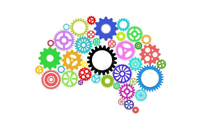 Inteligência artificial com forma e engrenagens do cérebro humano