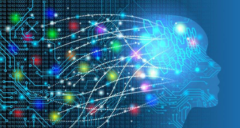 Inteligência artificial Fundo da web da tecnologia Conceito virtual ilustração stock