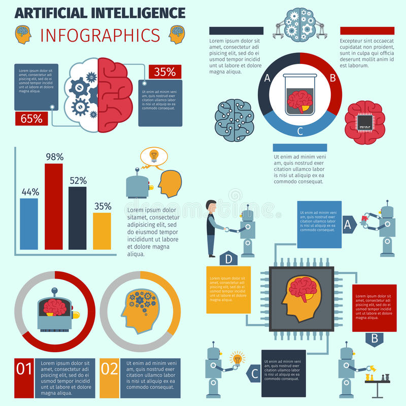 Inteligencia artificial Infographics