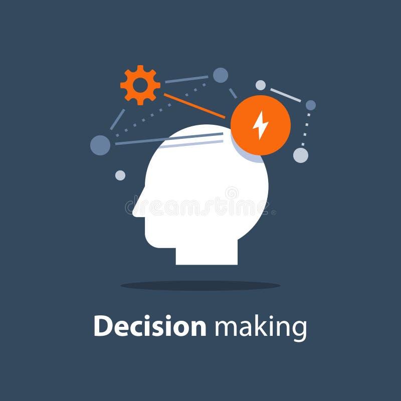 Inteligencia emocional, toma de decisión, modo de pensar positivo, psicología y neurología, ciencia del comportamiento, pensamien stock de ilustración