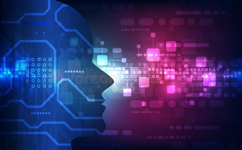 Intelligence artificielle abstraite Fond de Web de technologie Concept virtuel illustration de vecteur