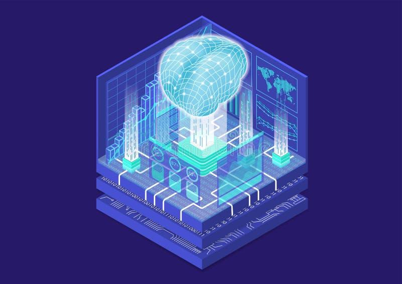 Intelligence artificielle et Internet de concept de choses avec le cerveau numérique et en tant qu'illustration isométrique de ve illustration stock