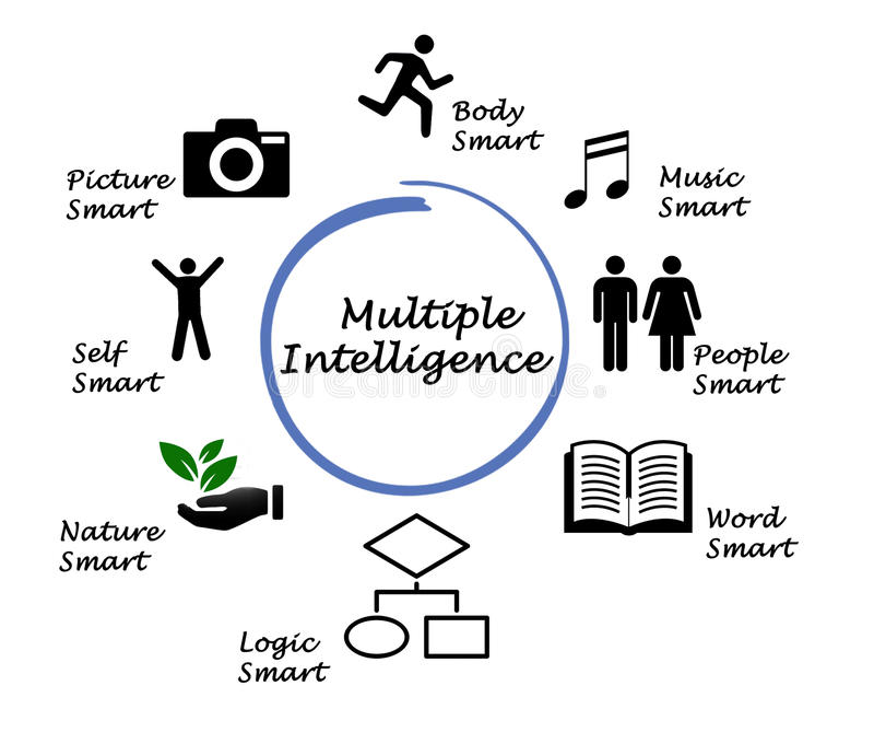 Intelligence multiple illustration stock