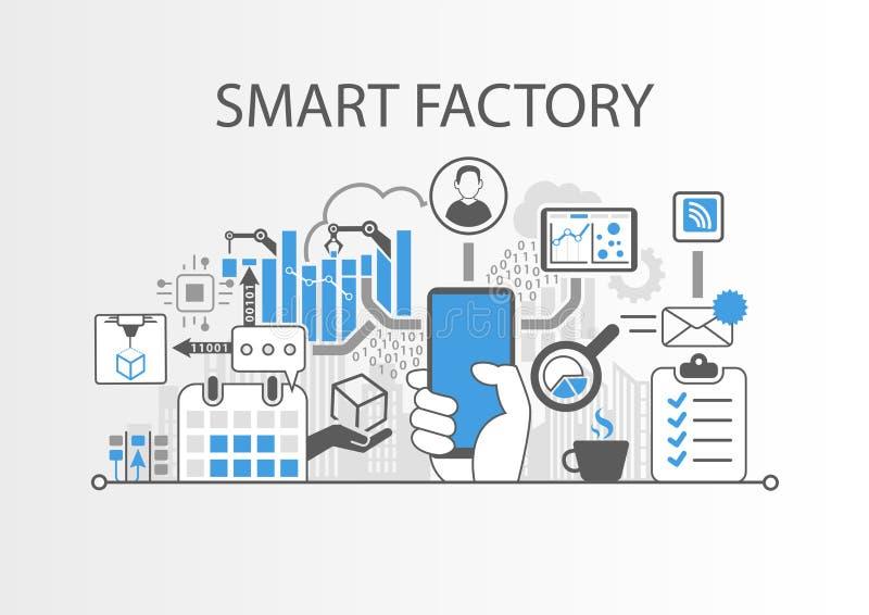 Intelligente Fabrik oder industrielles Internet der Sachenhintergrundillustration lizenzfreie abbildung