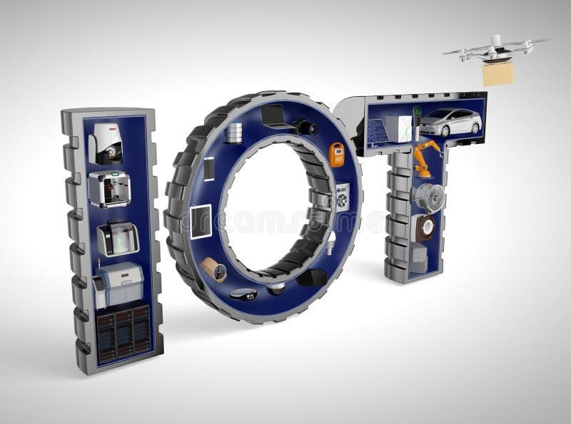 Intelligente Geräte im Wort IoT stock abbildung