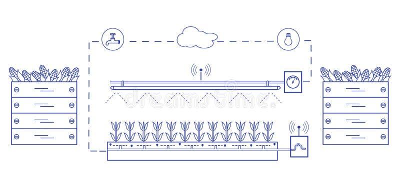 Intelligenter Bauernhof und Landwirtschaft Neue Technologien vektor abbildung