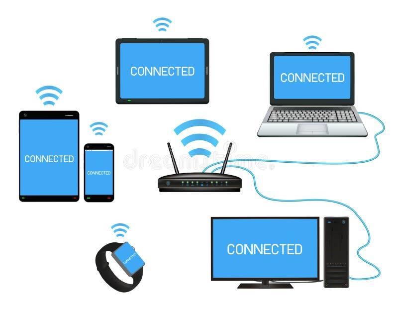 Intelligentes Gerät und Computer schließen an Router an vektor abbildung