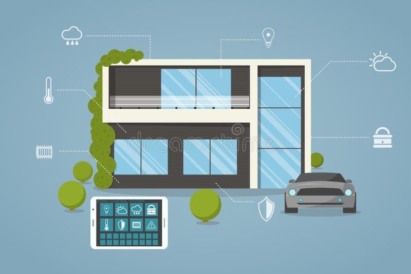 Intelligentes modernes Haus lizenzfreie abbildung