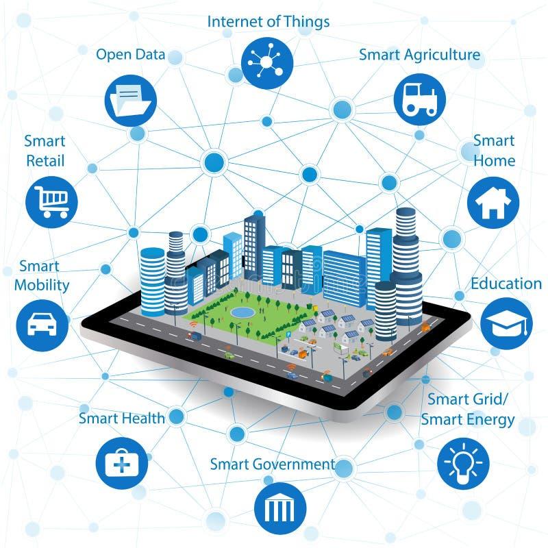 Intelligentes Stadtkonzept und Internet von Sachen vektor abbildung