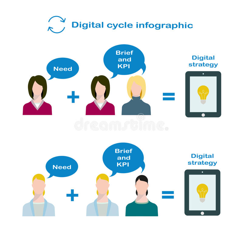 Interaction of digital manager and product manager for the development of digital strategy in flat style. The birth of the idea for digital strategy stock illustration