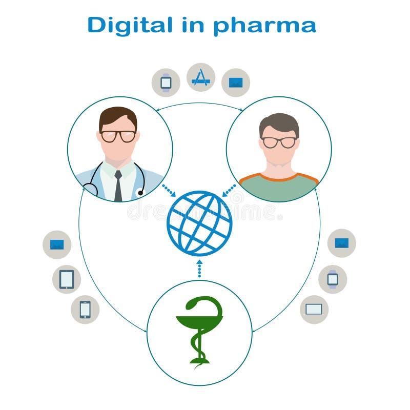 Interazione del paziente con i vetri e un maglione, un medico in vetri con phonendoscope e le ditte farmaceutiche illustrazione di stock