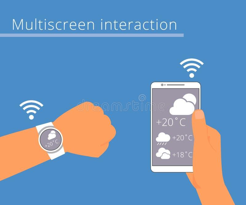 Interazione di Multiscreen Sincronizzazione di astuto illustrazione di stock