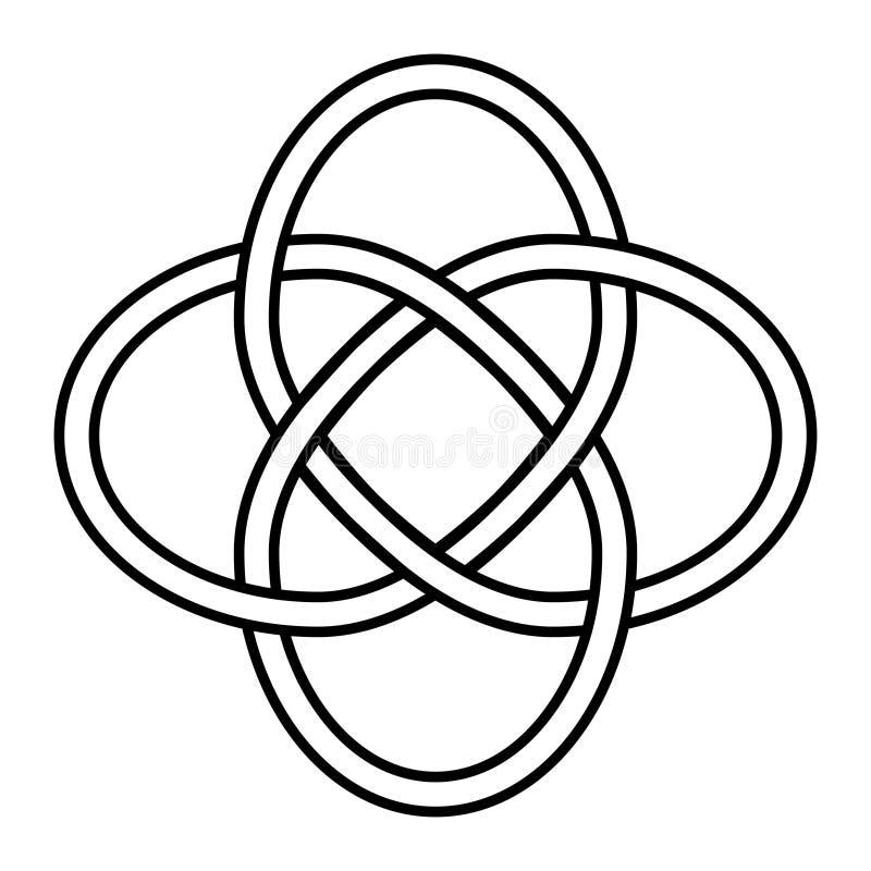 Interconexión céltica de la eternidad del símbolo del nudo de todas las cosas, muestra del vector de la suerte y amor infinito, i ilustración del vector