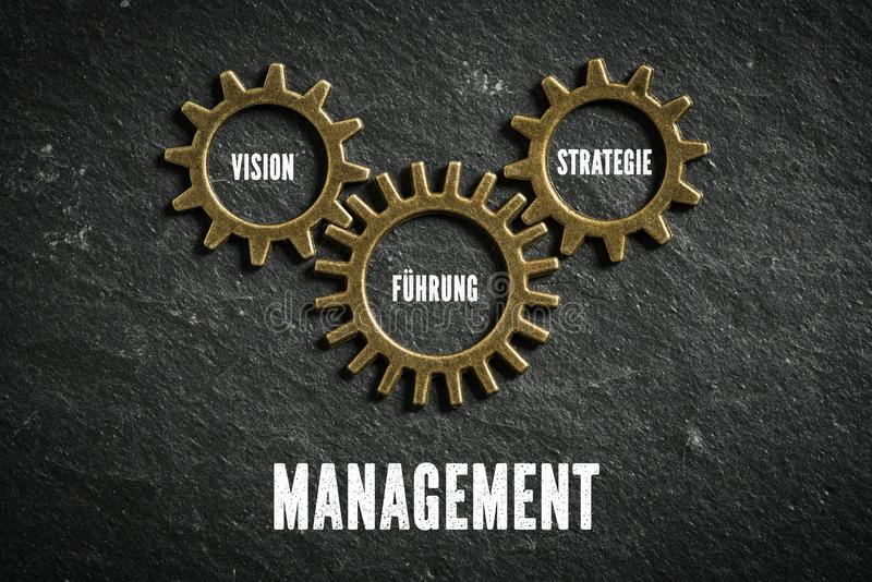 Interconnected cogwheels with components for management in German. On slate background stock photo