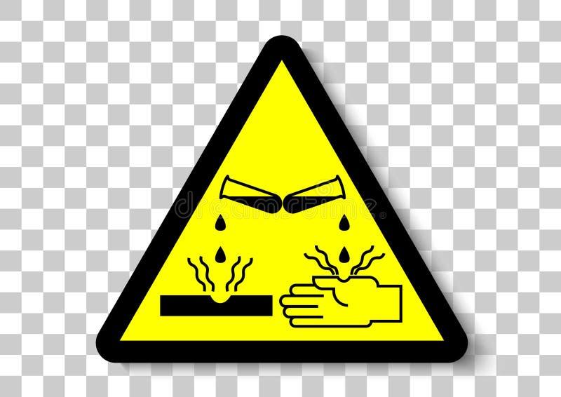 interdiction matérielle corrosive illustration de vecteur