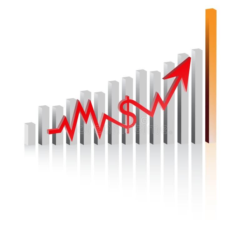 interes wykresu zysku ilustracji