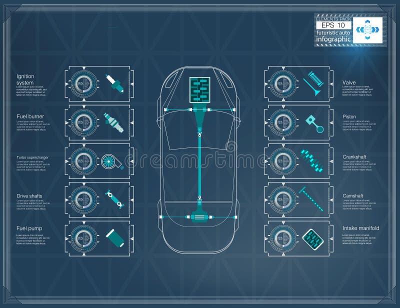 Interfaccia futuristica dell'automobile dell'utente HUD UI Interfaccia utente grafica virtuale astratta di tocco Automobili infog illustrazione vettoriale