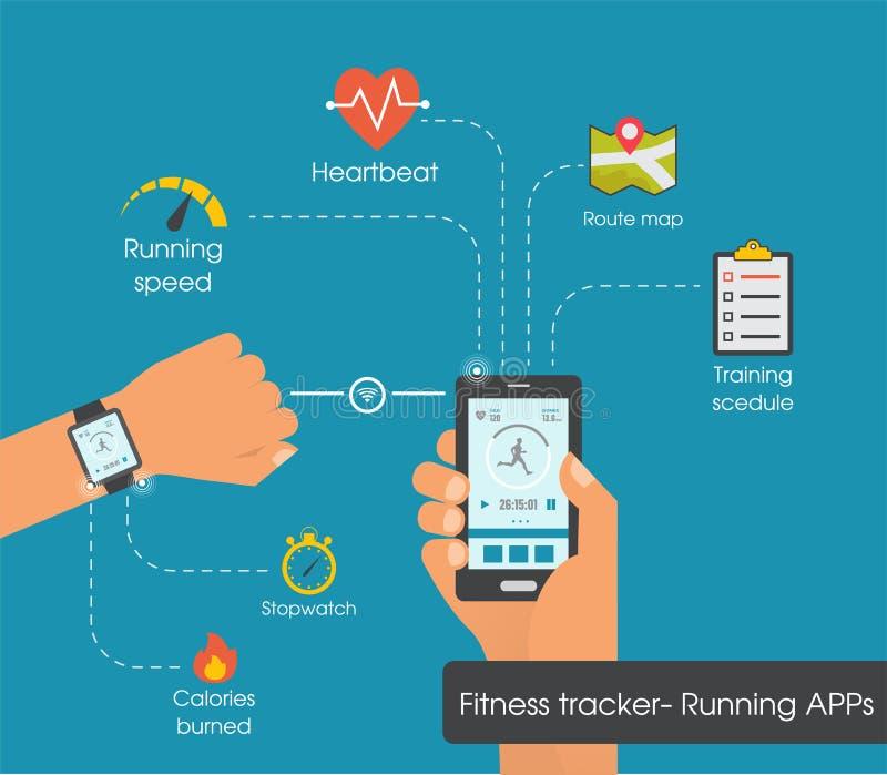 Interfaccia utente grafica di app dell'inseguitore di forma fisica per smartwatch e lo smartphone illustrazione di stock