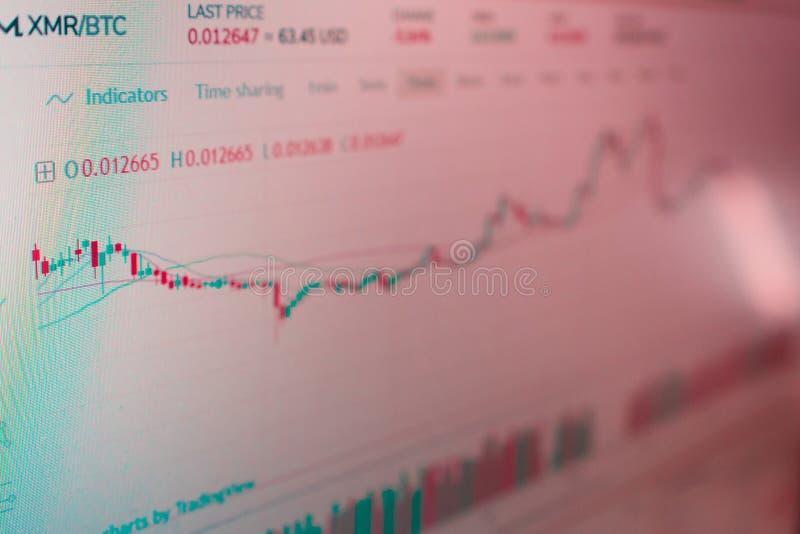 Interface d'application pour le commerce de cryptocurrency de Monero Photo de l'?cran d'ordinateur volatilit? des cryptocurrencie photographie stock