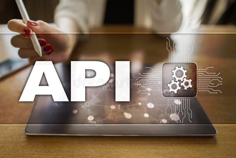 Interfaz de programación de uso API Concepto del desarrollo de programas imagen de archivo libre de regalías