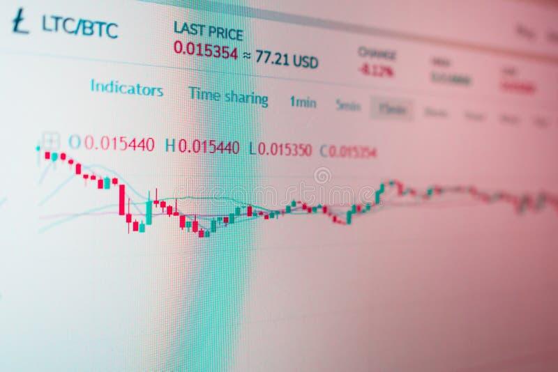 Interfaz del uso para el comercio del cryptocurrency de Litecoin r r fotografía de archivo libre de regalías