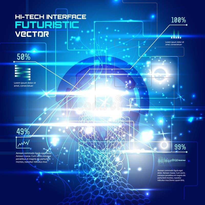 Interfaz futurista, HUD, vector de la ciencia ficción stock de ilustración
