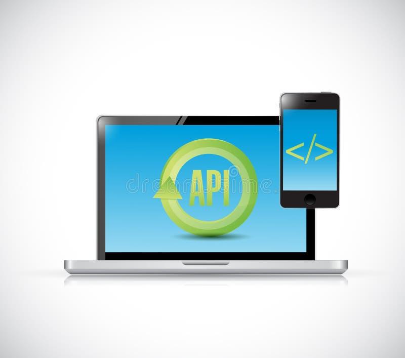 Interfaz programado del uso del ordenador portátil y del teléfono. libre illustration