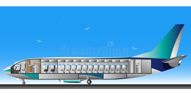 Interior del aeroplano del diseño ilustración del vector