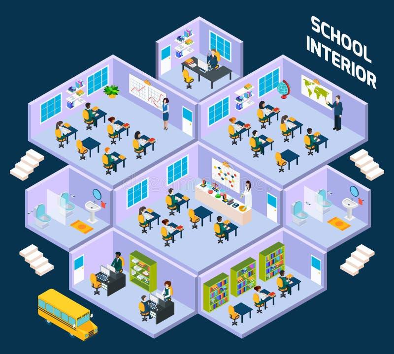 Interior isométrico de la escuela libre illustration