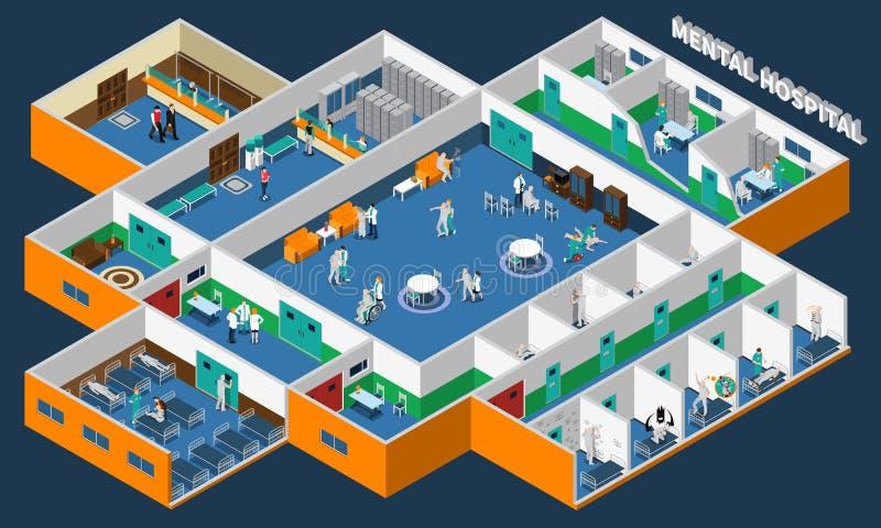 Interior isométrico do hospital mental ilustração do vetor