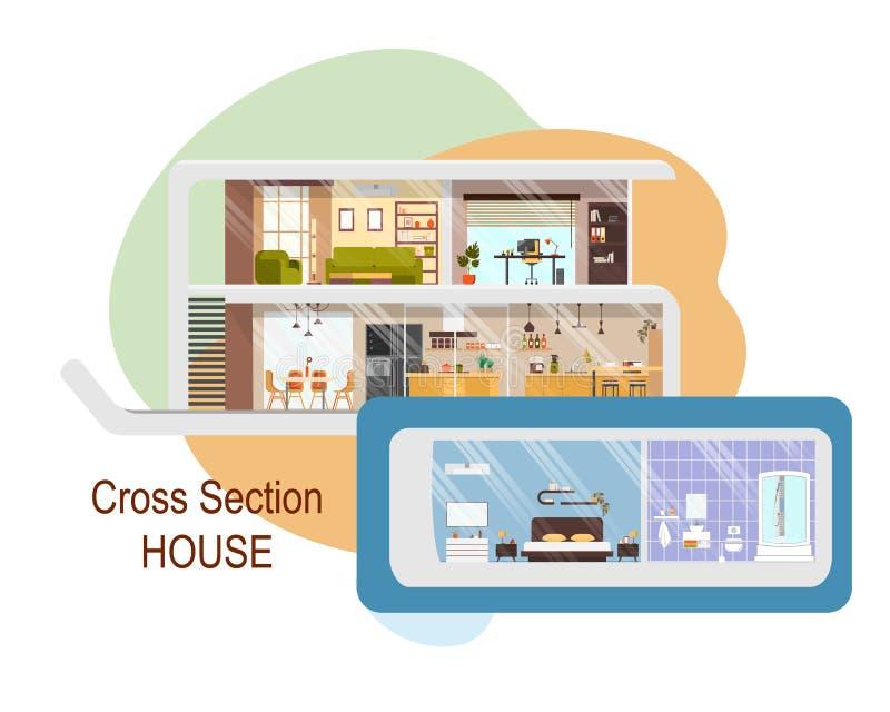 Interiores seccionados transversalmente del vector de la casa futurista ilustración del vector