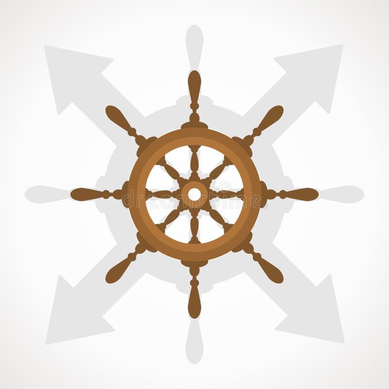 Interiortransportation del manejo wheel ilustración del vector