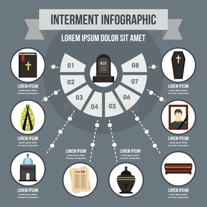 Interment infographic concept, flat style. Interment infographic banner concept. Flat illustration of interment infographic vector poster concept for web vector illustration