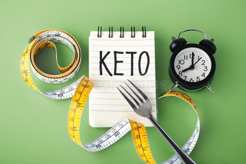 Intermittent fasting on keto concept on green background. Keto word with clock fork and measuring tape around, intermittent fasting on keto concept stock photos