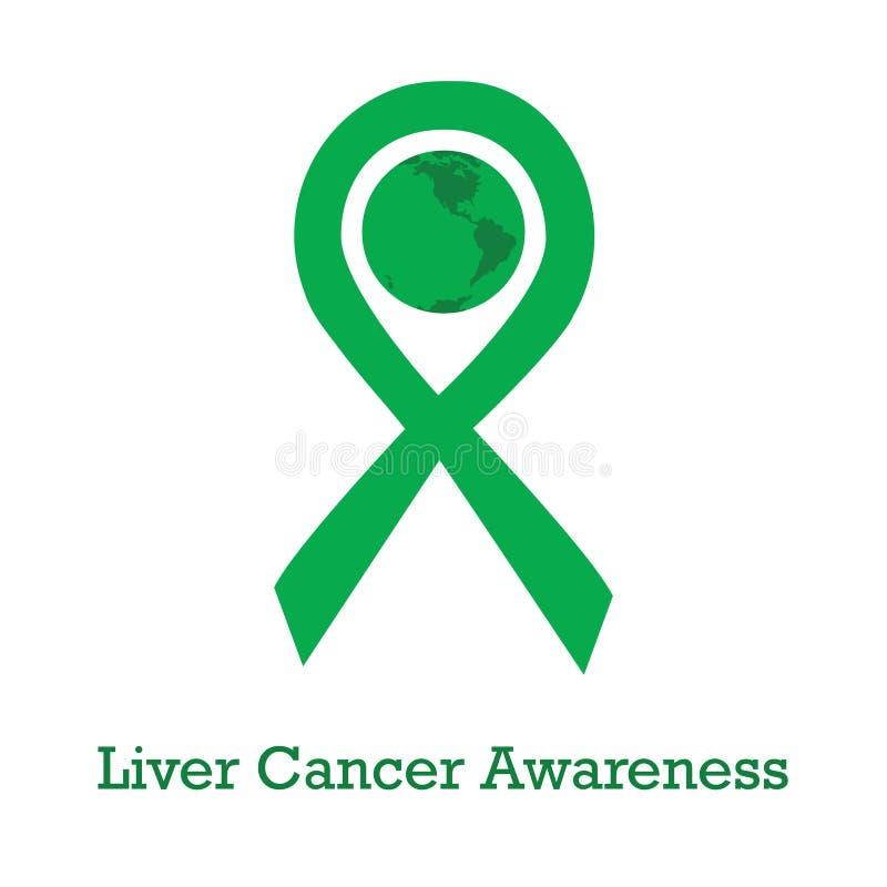 International Day Of Liver Cancer Awareness Stock Vector