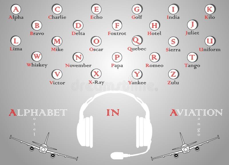 Phonetic Alphabet Stock Illustrations 849 Phonetic Alphabet Stock Illustrations Vectors Clipart Dreamstime