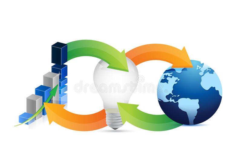 Internationale bedrijfsideecyclus royalty-vrije illustratie