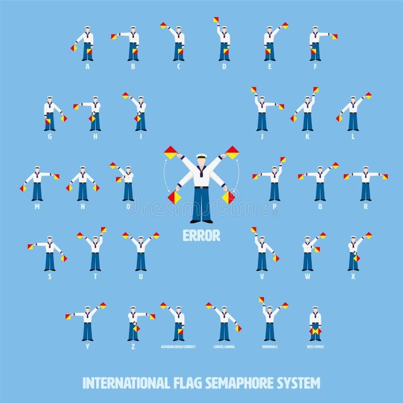 Internationell vektor Infographic för system för flaggasemafor vektor illustrationer
