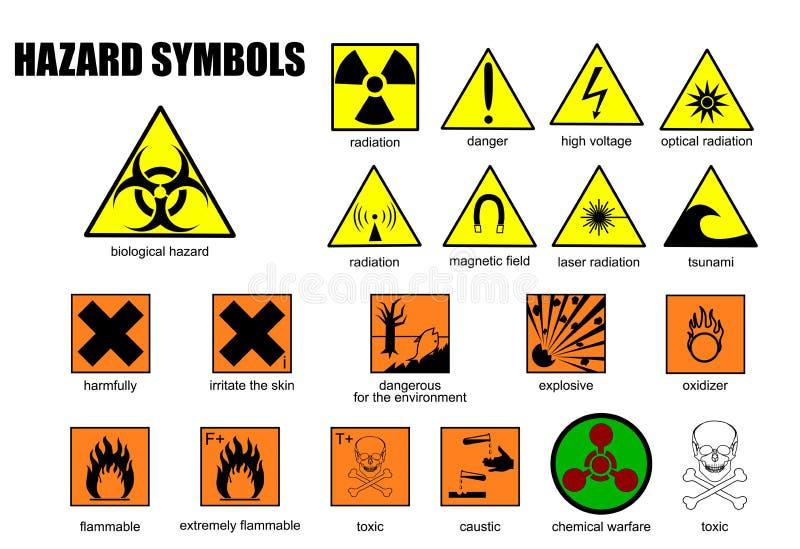 Internationella symboler av fara vektor illustrationer