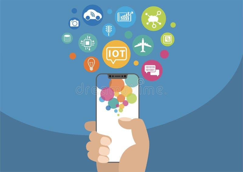Internet av begreppet för saker/IOT Vektorillustration av handen som rymmer den moderna skyddsram-fria/frameless smartphonen med  royaltyfri illustrationer