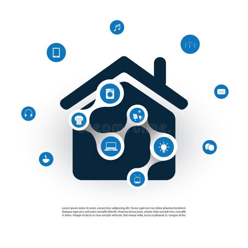 Internet av saker, det Digital hemmet och nätverksdesignbegreppet med symboler vektor illustrationer